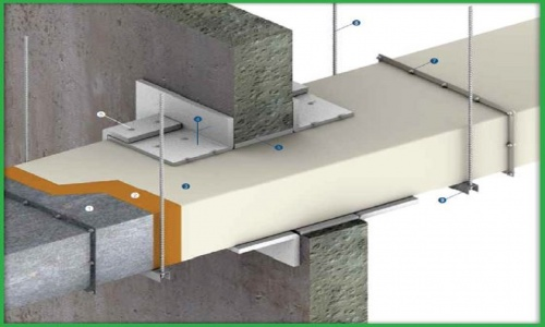 Fireproofing Duct Protection